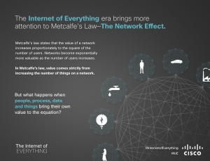 Cisco_IoE_Harnessing_-an_-Exponentially_-More_-Powerful_-Internet_Infographic