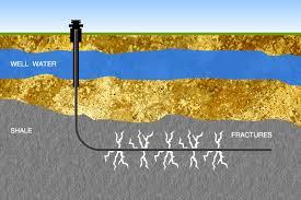 Fracking A